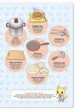Siri Candy 19: Aspirasi Cef Muda Topik: Ilmu Masakan