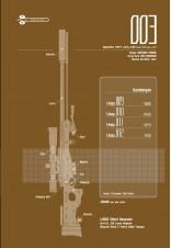 Sword Art Online: Phantom Bullet 03 (Malay)