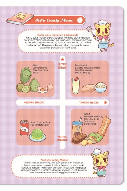 Siri Candy 26: Sahabat Prihatin Topik: Nutrisi
